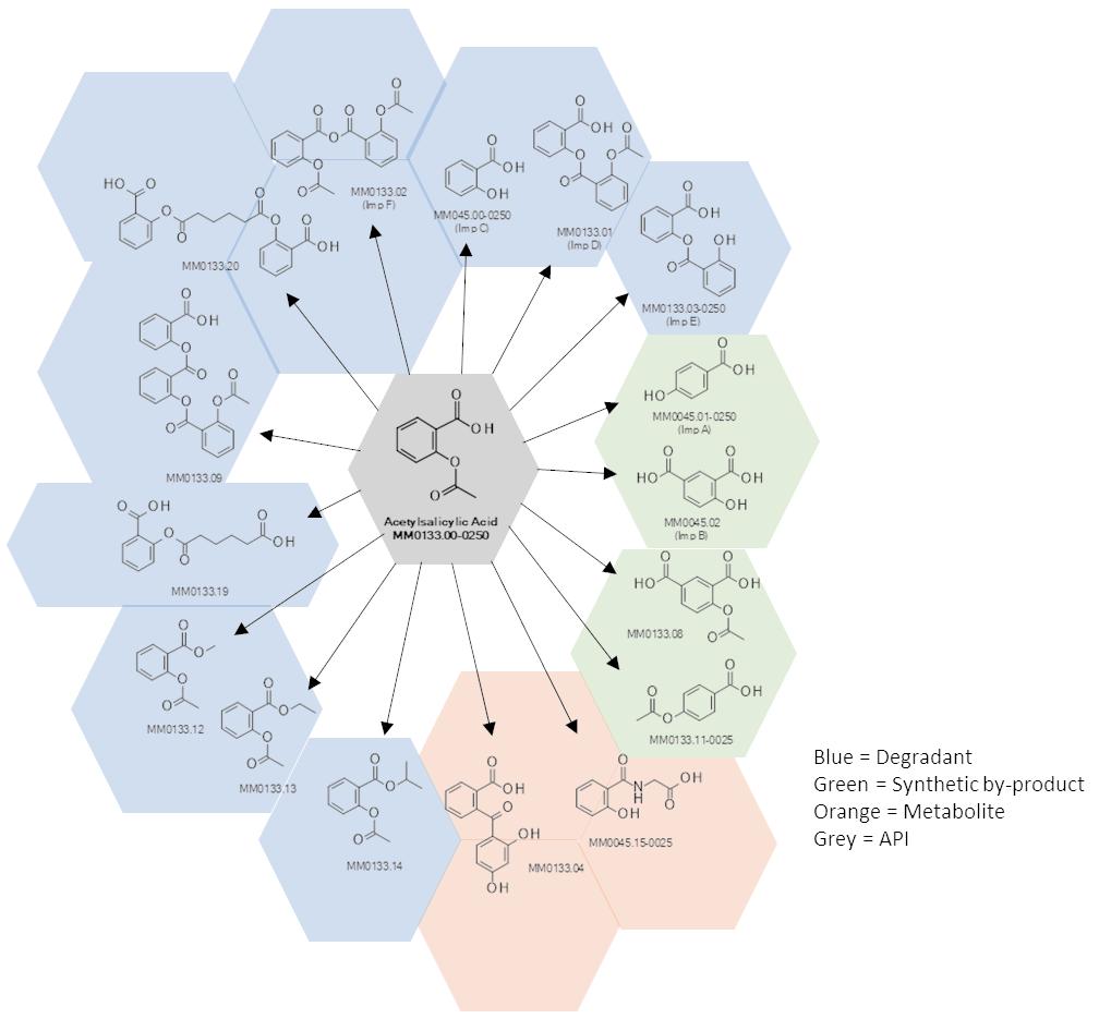 aspirin structures